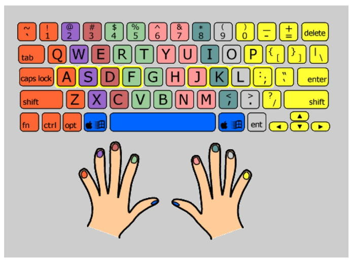 keyboarding layout.JPG